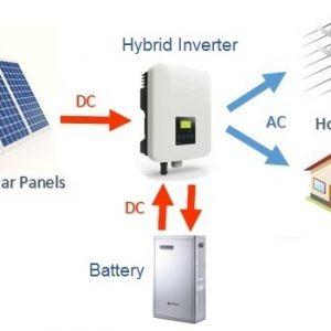 Hybrid Inverters